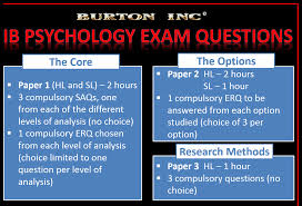 ib psychology blog ib psychology