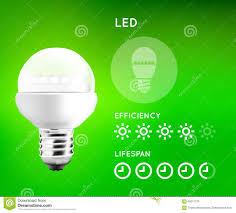 Led Light Bulb Vs Incandescent by Led Light Bulb Comparison U2013 Urbia Me
