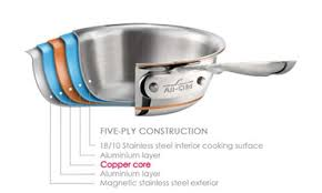 Induction Cooktop Aluminum Best Induction Ready Cookware Sets 2017 Foodal