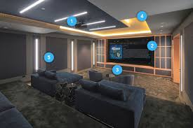 Home Theater Design Checklist Virtual Showhome Residential Systems Inc Denver Colorado