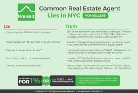 free real estate classes in nyc spotify coupon code free