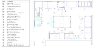 commercial kitchen design commercial kitchen management
