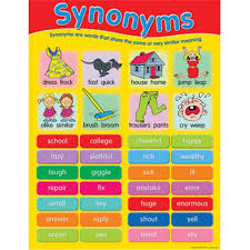 ch6284 chart synonyms kookaburra educational resources one