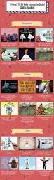 the 25 best money activities best 25 social studies projects ideas on pinterest social