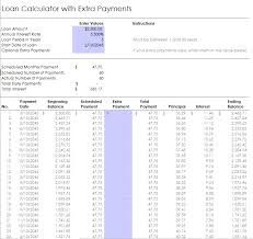 Amortization Table With Extra Payments Amortization Schedule Template U2013 10 Free Templates Schedule
