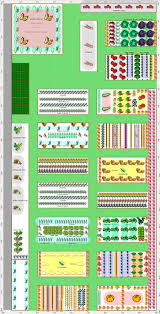 Garden Planning 101 My Mother Collection How To Plan A Vegetable Garden Photos Free Home
