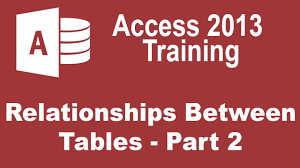 download new perspectives on microsoft access 2013 online free