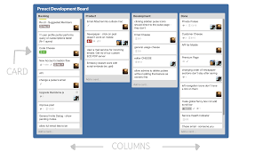 dapulse the intuitive management tool better than trello