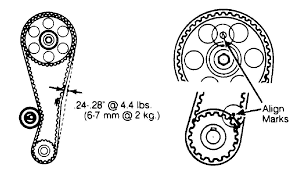 Toyota 2e Engine Diagram Corolla Timing Belt Cap I Dont Have A Compression Gauge Any Ideas