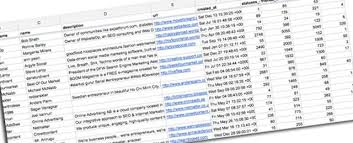 Social Media Analytics Spreadsheet by 5 Essential Spreadsheets For Social Media Analytics