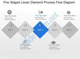 lu five staged linear diamond process flow diagram powerpoint