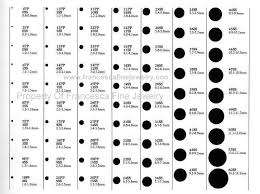 wedding ring sizes womens ring size chart when talking about it wedding rings ideas