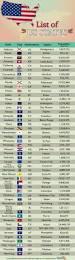 list of us states by population u2013 mocomi kids