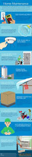 List Of Things To Buy When Moving Into A New House by Best 25 New Home Checklist Ideas Only On Pinterest New House