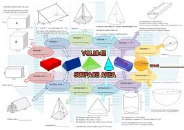 volume and surface area of 3d shapes revision mat cuboids