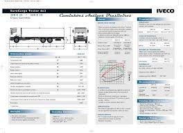iveco eurocargo tector 230 e 22 e 230 e 24 u2013 2006 caminhões