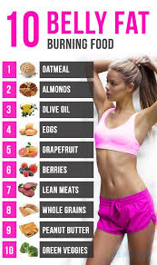 34 best ab foods images on pinterest health 6 pack workout and