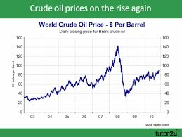 light sweet crude price light sweet crude oil futures symbol www lightneasy net