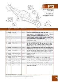 fiat steering page 17 sparex parts lists u0026 diagrams
