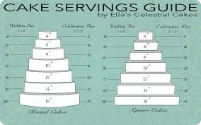 wedding cake prices wedding cake pricing chart idea in 2017 wedding