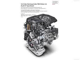 audi a7 engine audi a7 sportback 2015 pictures information specs
