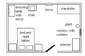 Feng Shui Layout Bedroom Bedroom Feng Shui Map Your Bedroom Feng Shui May Be Perfect