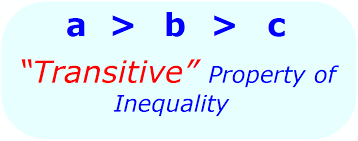 math properties inequalities properties of addition and