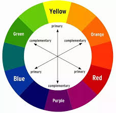 Can You Black With Color Why Can T You Get White By Mixing All The Colours Together Quora