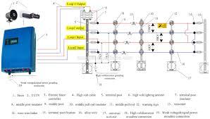 high voltage cable electric fence fences design