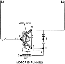 potential starting relays