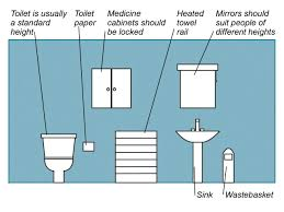 Height Of Medicine Cabinet Tips For Planning For A Bathroom Layout Diy