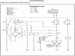 yamaha golf cart 36v wiring diagram club car wiring diagram 36v