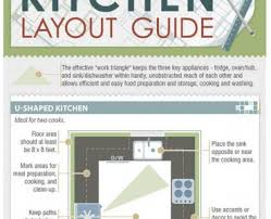 how to design a new kitchen how to design a new kitchen and