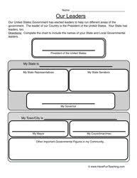 worksheets for great gatsby the great gatsby character worksheet