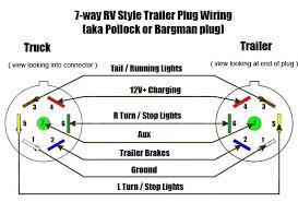 2006 dodge ram trailer wiring diagram 2007 jeep grand cherokee
