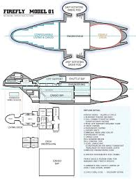 firefly class the firefly and serenity database fandom powered firefly class the firefly and serenity database fandom powered by wikia