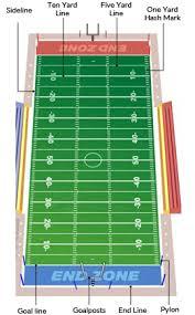 30 feet in meter football 101
