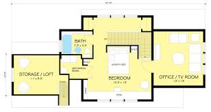 how to read house plans measurement