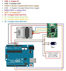 how to interface stepper motor with arduino and stepper motor