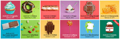 android software versions android n the future version of android collabera tact