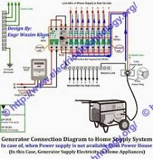 generator connection with change over system to home supply