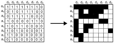 sensors free text mining ip domain interactions