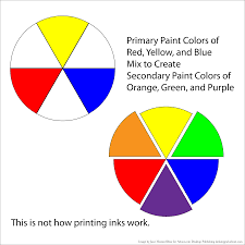 color basics for print and web grade color mixing
