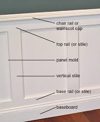 Cost Of Wainscoting Panels - styles of wainscoting elizabeth bixler designs