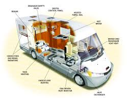 radiant heat water pump swedish company alde introduces a heating system motorhome