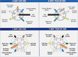 electric trailer brake wiring diagram moesappaloosas