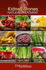 12 steps to prevent kidney stones