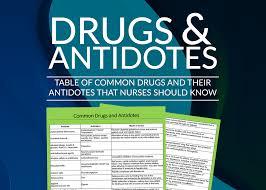 List Of Common Antidotes Nurses Should Know Nurseslabs