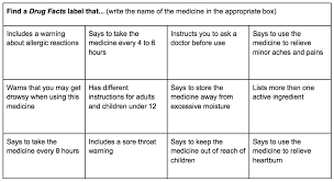 lesson 2 reading and understanding the drug facts label