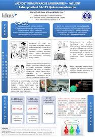 važnost komunikacije laboratorij pacijent lažno povišeni ca 125